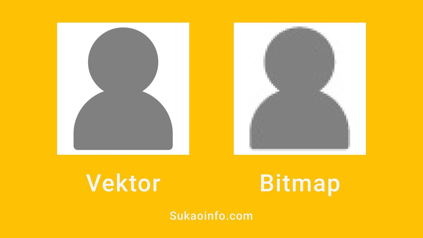 Apa Itu Perbedaan Gambar Vektor Dan Bitmap Desainer Harus Tahu Sukaoinfo