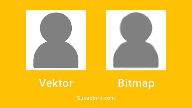 perbedaan vektor dan bitmap ketika di zoom atau di perbesar - perbedaan gambar vektor dan raster