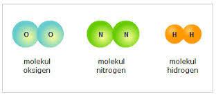unsur-molekul-di-udara