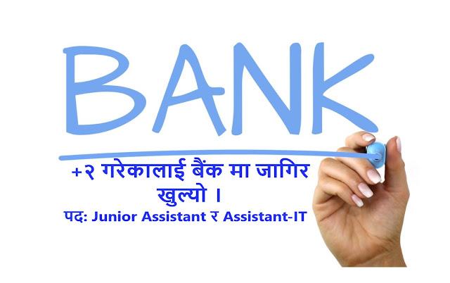 Jobs at Bank
