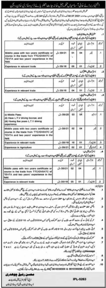 Jail Khana Jat Jobs 2021