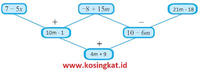 kunci jawaban matematika kelas 7 halaman 240 - 244 uji kompetensi 3