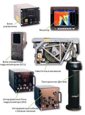 Состав гидролокатора AQS-18A