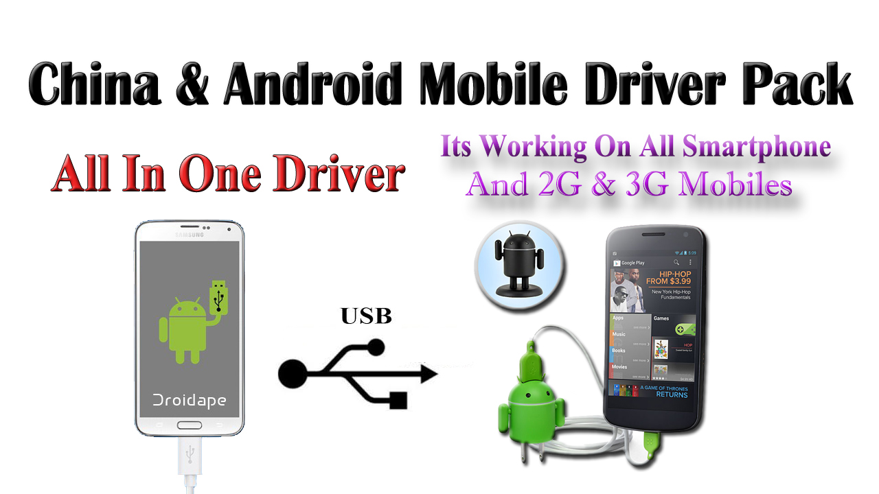 Image result for Mobile Driver