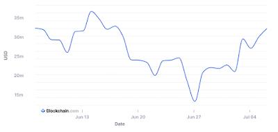 Доходы майнеров биткоина выросли на 50%. Спасибо Китаю