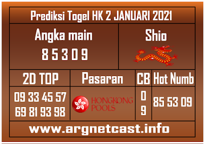 Angka Main HK 2 Januari 2021