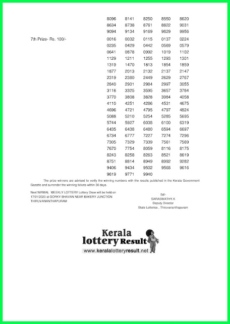 Kerala Lottery Result 10-01-2020 Nirmal NR-155 (keralalotteryresult.net)--