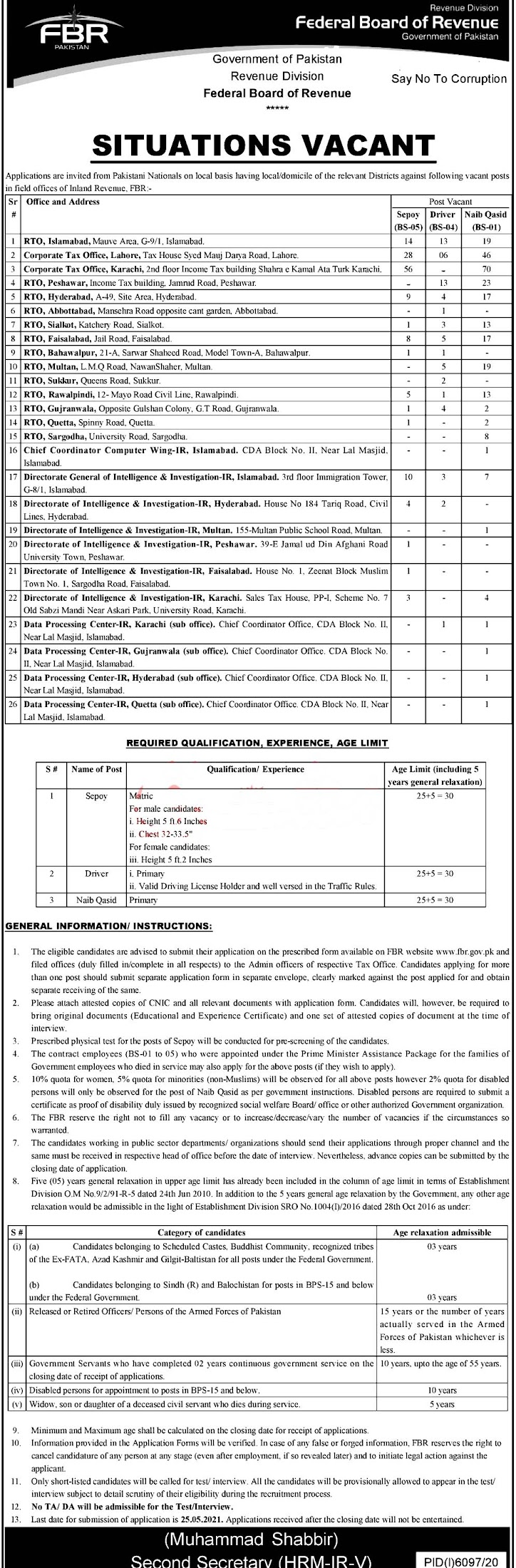 Latest Jobs in Federal Board of Revenue FBR May 2021