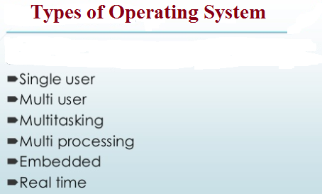 notes on types of operating system on the basis of user & Processing method