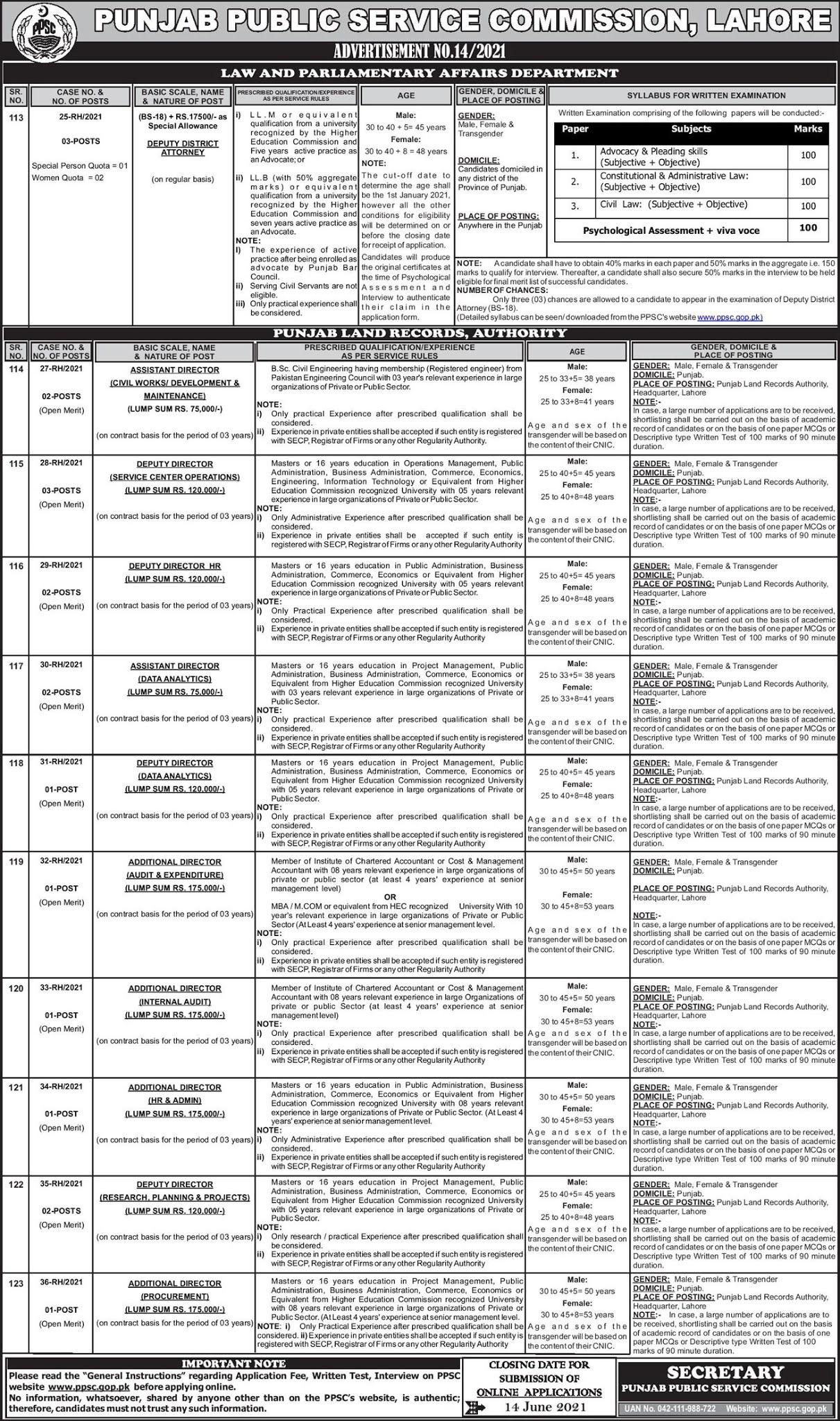 PPSC Advertisement No 14 Jobs 2021   Apply Online