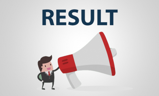 Pmgcc MCQ Written Exam Result