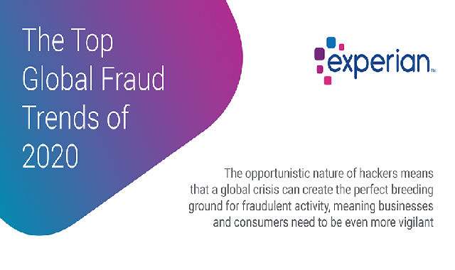 The Top Global Fraud Trends 2020 #infographic