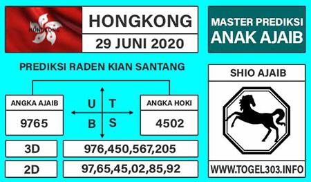 Prediksi Togel Angka Main HK Malam Ini 29 Juni 2020