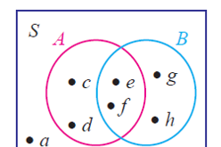 Soal dan Jawaban Uji Kompetensi 2 Himpunan Matematika kelas 7