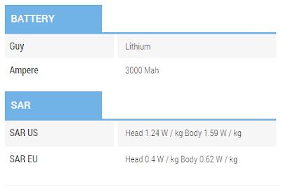 Samsung Galaxy S7 Scheda Tecnica