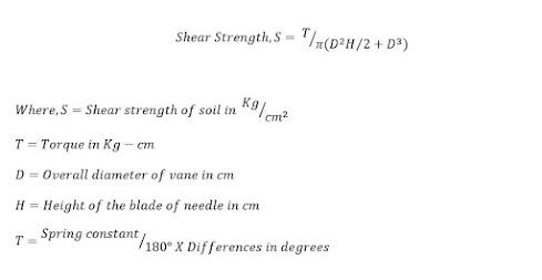 Vane shear formula image