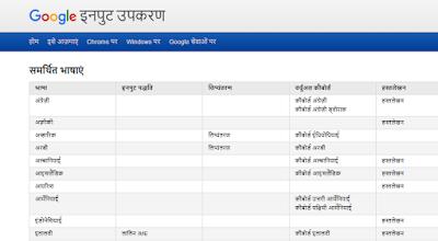 Google-Input-Tools