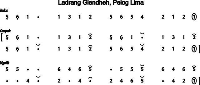 image: Glendheh pl 5