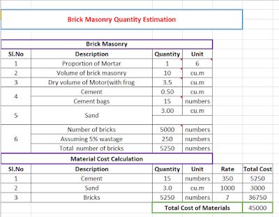 https://www.engineeringbrother.com/2020/04/spread-sheet-of-brick-masonry-quantity.html