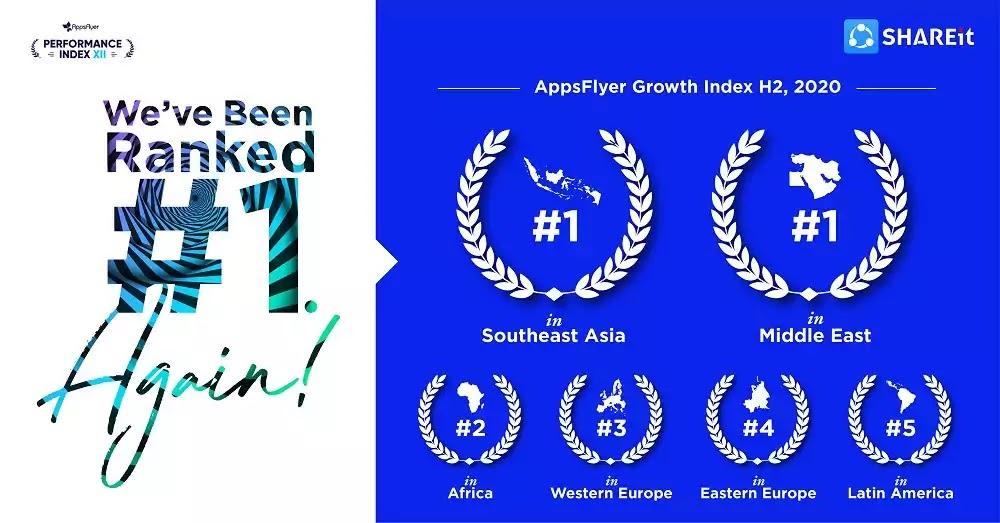 SHAREit at  AppsFlyer Performance Index
