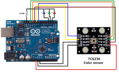 Color sensor using arduino and TCS230