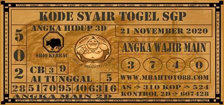 Prediksi Togel Mbahtoto Singapura Sabtu 21 November 2020