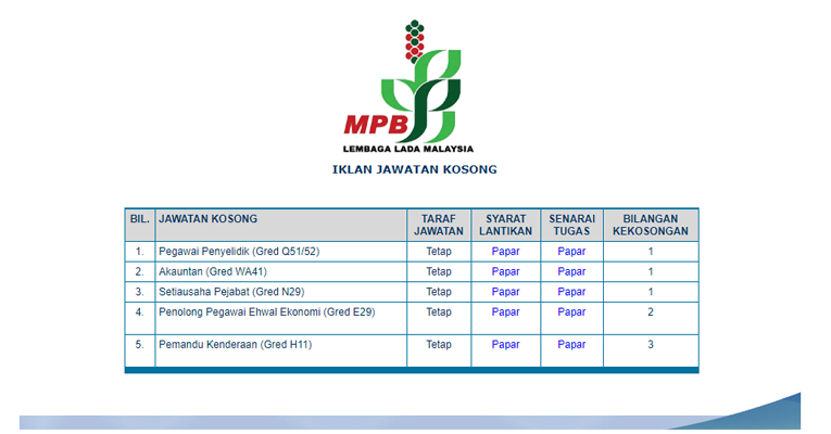 Jawatan Kosong di Lembaga Lada Malaysia (LADA) 2019