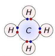 Covalent bond With Examples