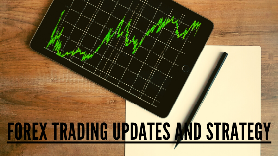 Forex trading – Trading tip for USDINR