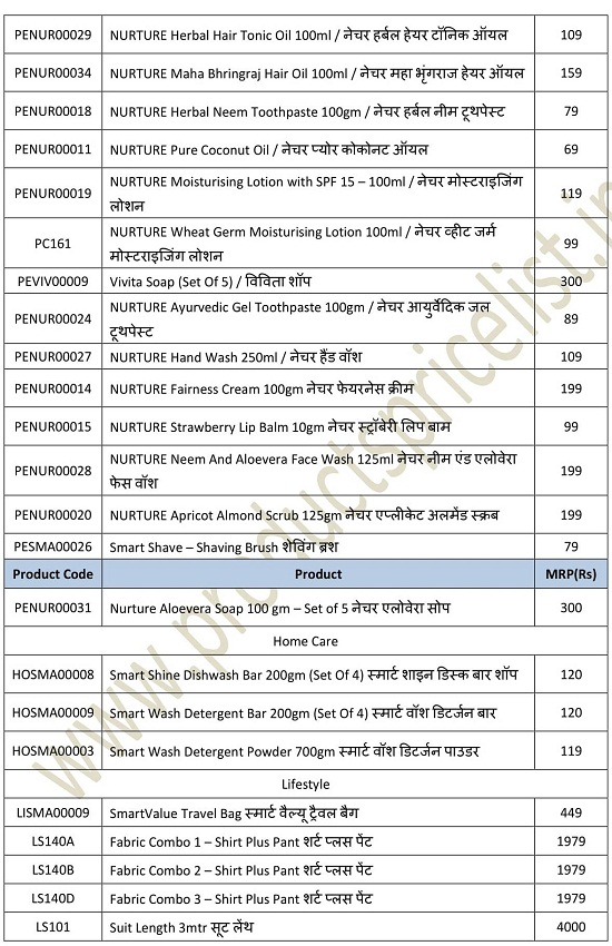 SmartValue India Products Price List 2019