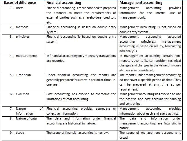 a financial comparison between two companies finance essay Ventureline provides cross-sectional financial analysis tools, comparing industry financial ratios to any company or comparing two companies in similar lines of business highly recommended by expert analysts is the most effective form of cross-sectional financial analysis: comparing a company's financial ratios and common.