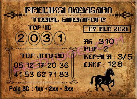 Pred Nagasaon SGP Minggu 07 Februari 2021