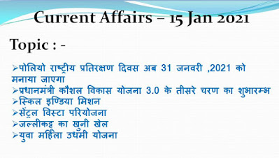 Today Current Affairs In Hindi,current Affairs 2021