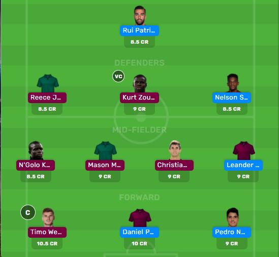 Wolves vs Chelsea Dream11 Fantasy football Expert team by dream11 guru