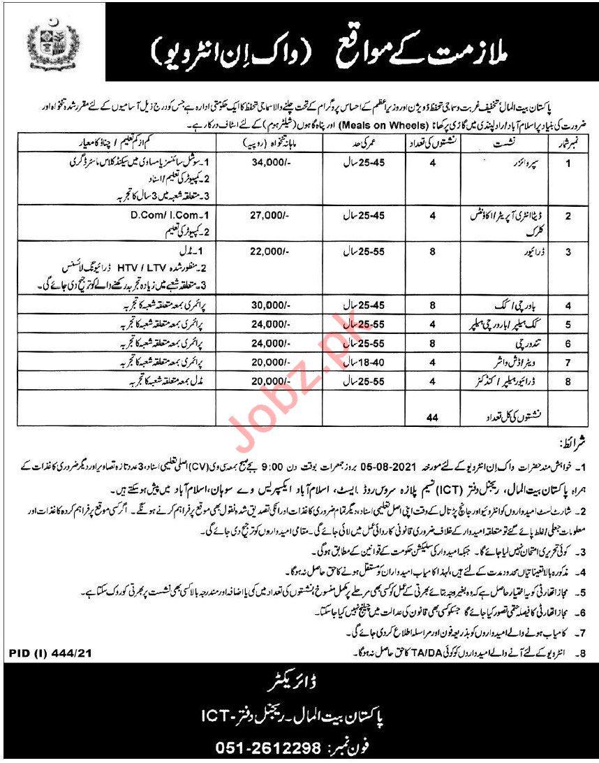 Pakistan Bait ul Mal PBM Islamabad Jobs 2021