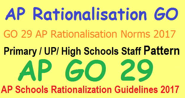 AP GO.29 AP Schools, Posts, Teachers Rationalization Norms/ Guidelines 2017
