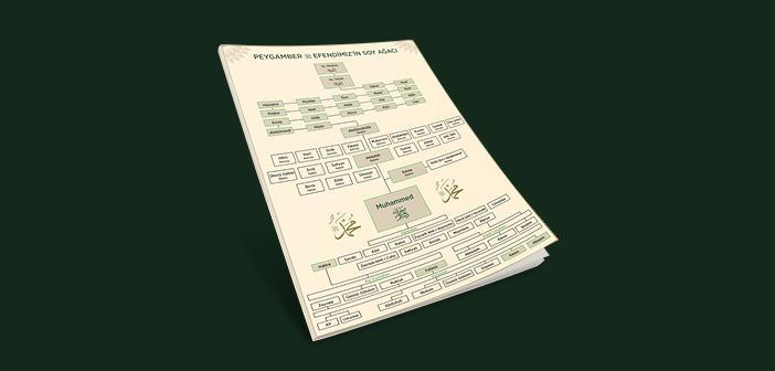 Hz. Muhammed'in (s.a.v.) Soy Ağacı, Ailesi - Hz. Muhammed'in Soy Ağacı Resimli
