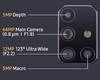 SAMSUNG Galaxy M31s Camera