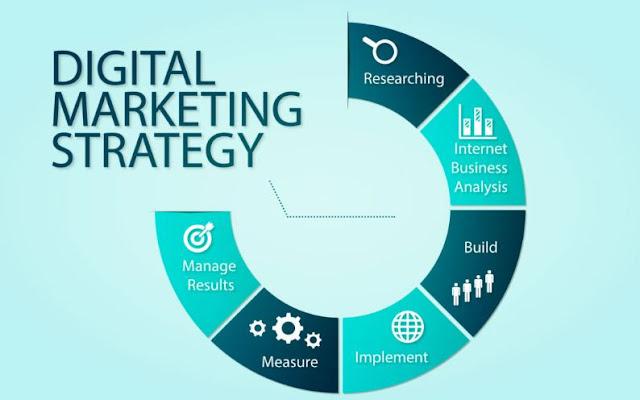 Digital  Marketing Tricks