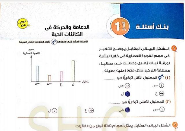 تحميل كتاب الامتحان مراجعة نهائية في الاحياء للصف الثالث الثانوي pdf 2021