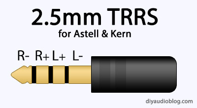 4 Pin Audeze Xlr Wiring Diagram Diy Audio Electronics From Zynsonix Com Headphone