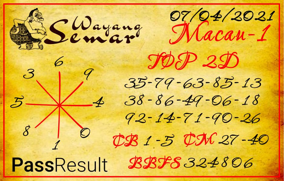 Wayang Semar - Prediksi Togel Toto Macau P1