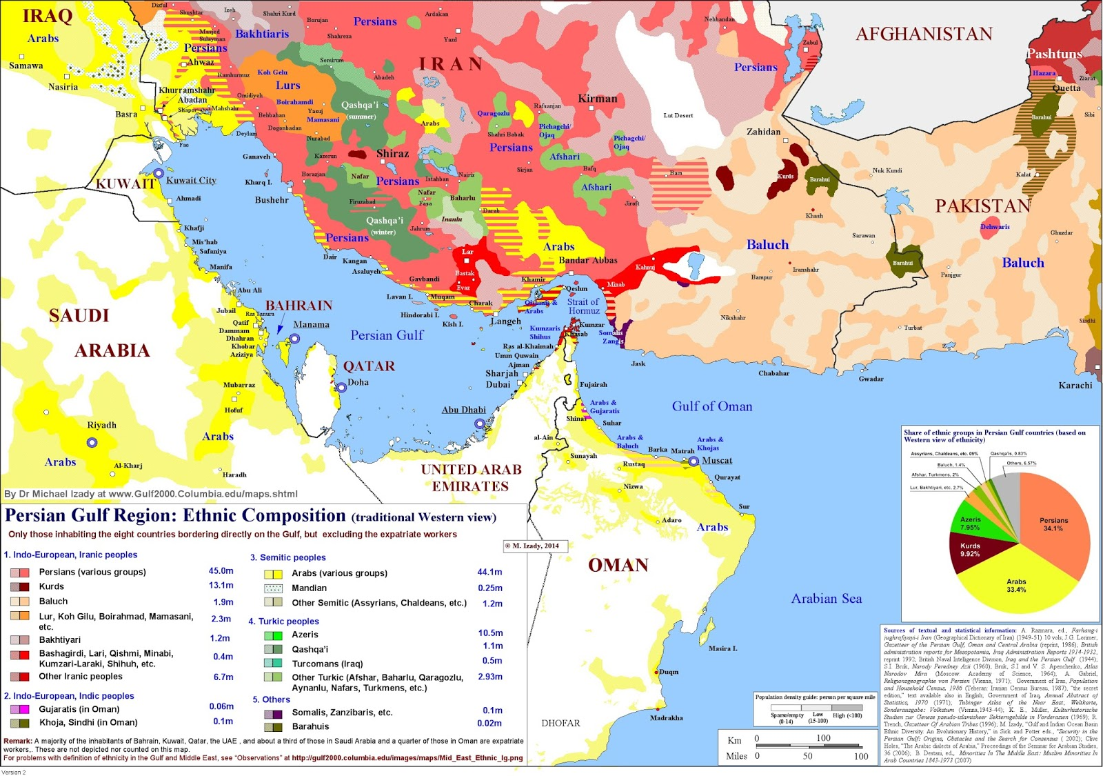 Persian gulf ethnicity map