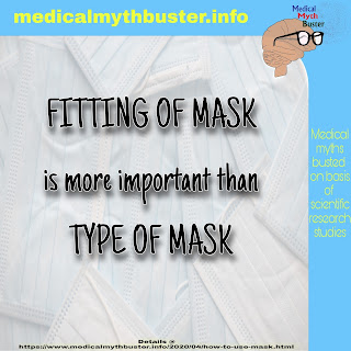 Looking to Buy CLOTH MASK online? Remember following points before buying!!