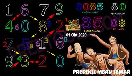 Prediksi Pak Tuntung Macau Kamis 18 Oktober 2020