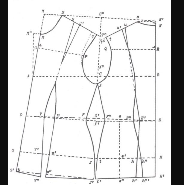 pola blazer blus wanita