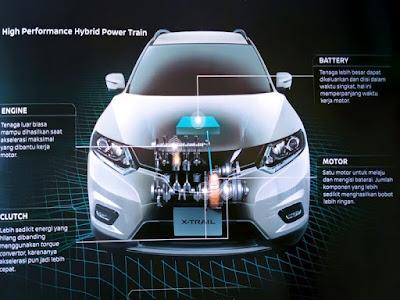 Gambar Sistem Kerja Mobil Nissan X-Trail Hybrid
