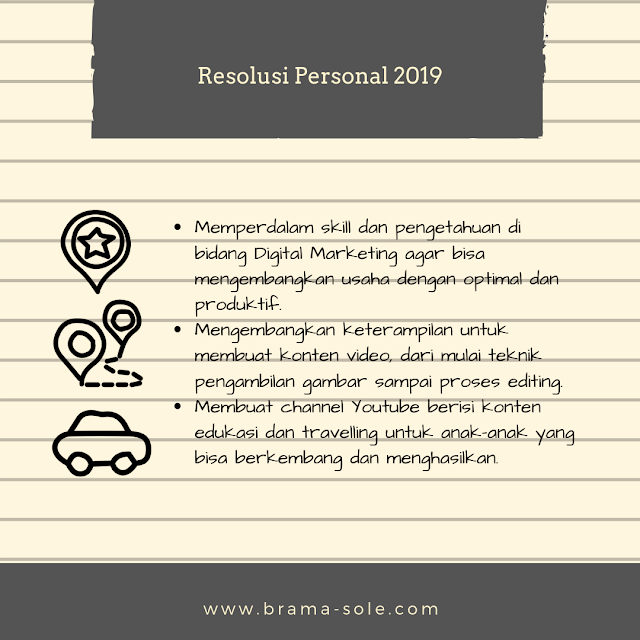resolusi personal 2019