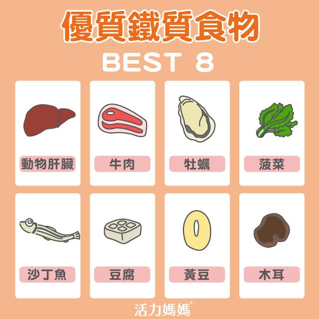 孕期補鐵—鐵質排行榜BEST 8