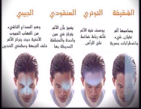 ألم وسط الرأس معارف المدونة العربية